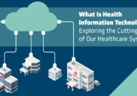 What Is Health Information Technology and Its Impact?